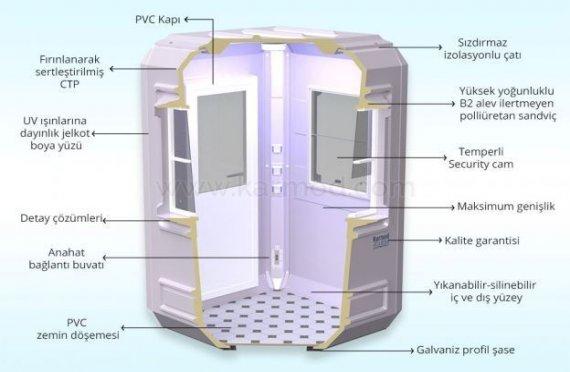 Technické špecifikácie modulárnych kabín